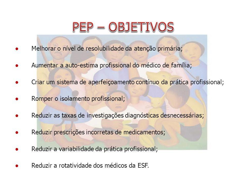 PEP – OBJETIVOS Melhorar o nível de resolubilidade da atenção primária; Aumentar a auto-estima profissional do médico de família;