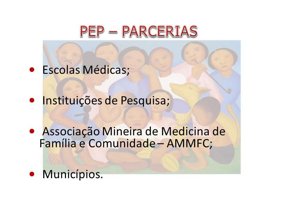 PEP – PARCERIAS Escolas Médicas; Instituições de Pesquisa;