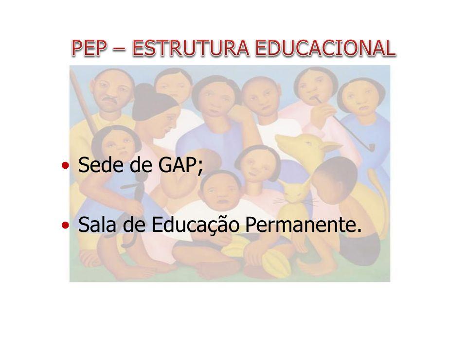 PEP – ESTRUTURA EDUCACIONAL