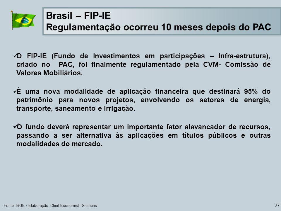 Brasil – FIP-IE Regulamentação ocorreu 10 meses depois do PAC