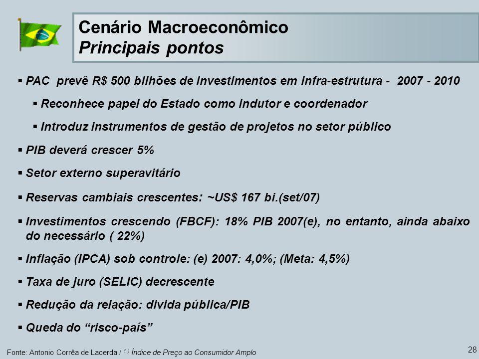 Cenário Macroeconômico Principais pontos