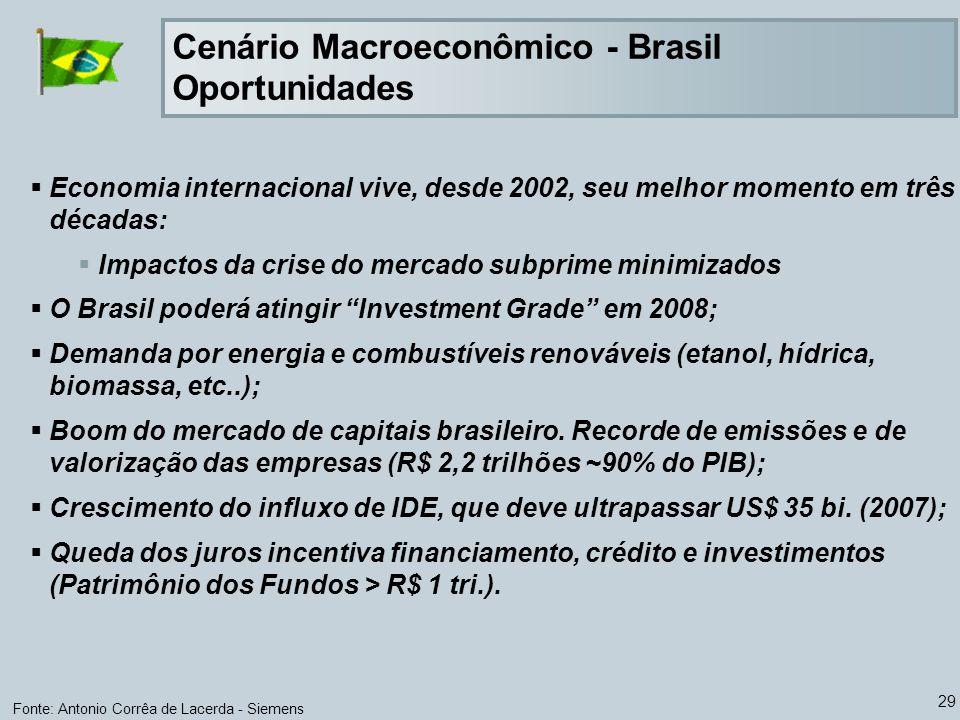 Cenário Macroeconômico - Brasil Oportunidades
