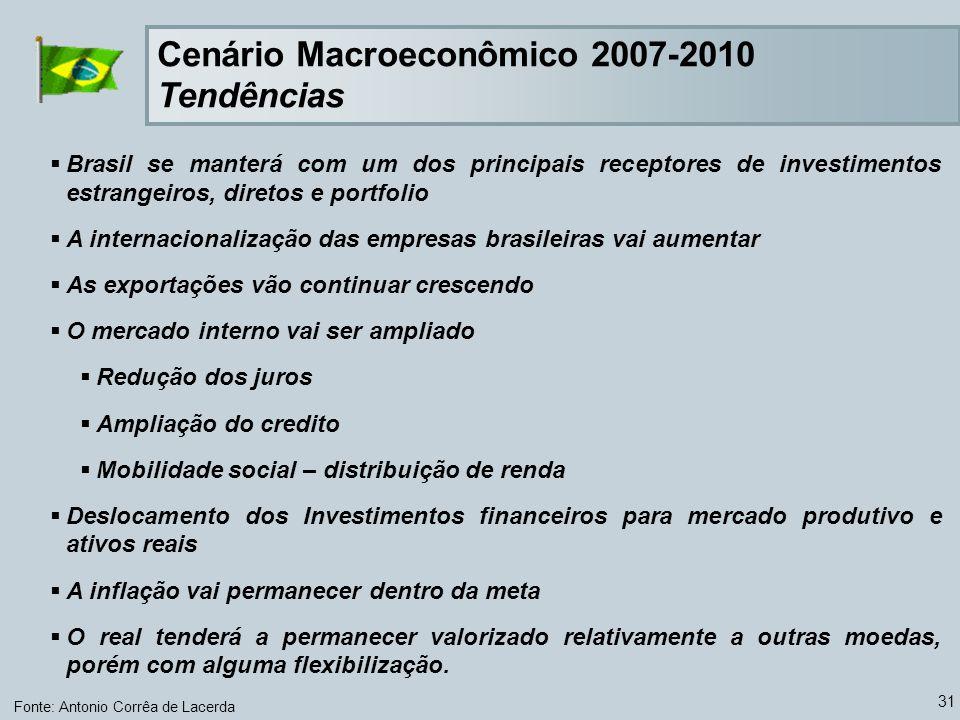 Cenário Macroeconômico 2007-2010 Tendências