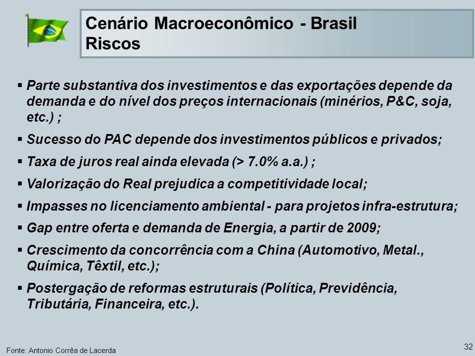 Cenário Macroeconômico - Brasil Riscos