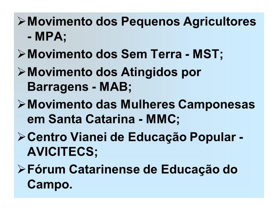 Movimento dos Pequenos Agricultores - MPA;