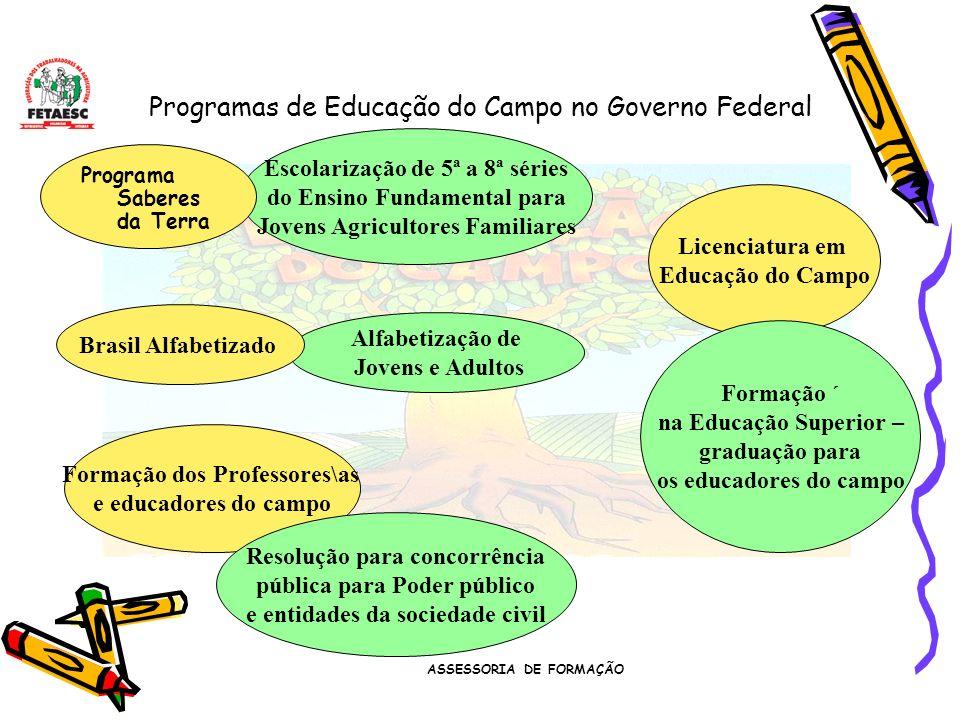 Programas de Educação do Campo no Governo Federal