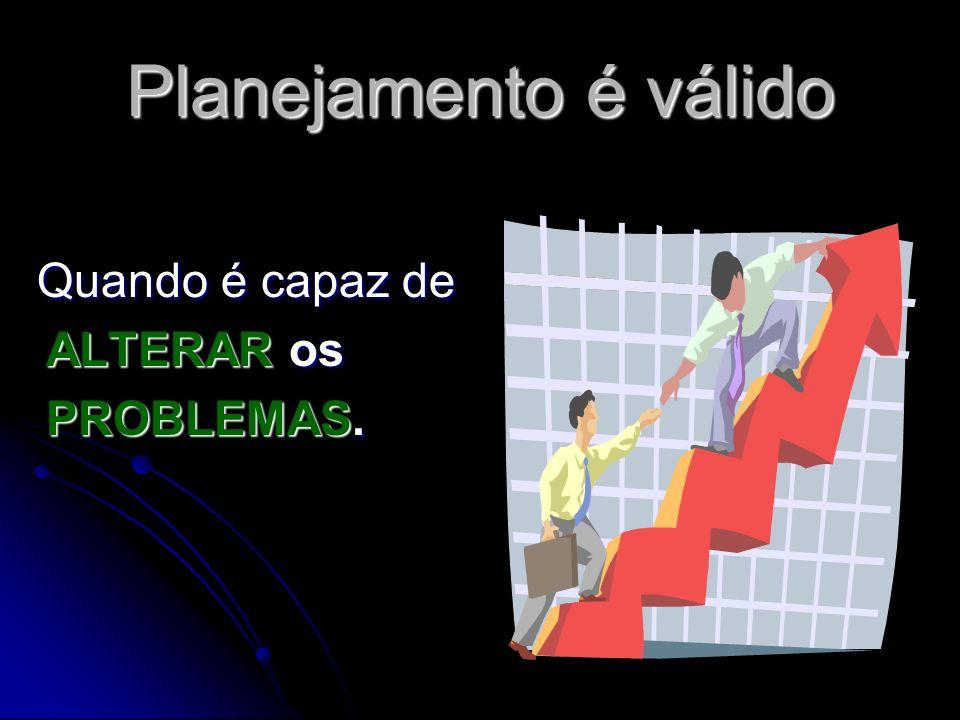 Planejamento é válido Quando é capaz de ALTERAR os PROBLEMAS.