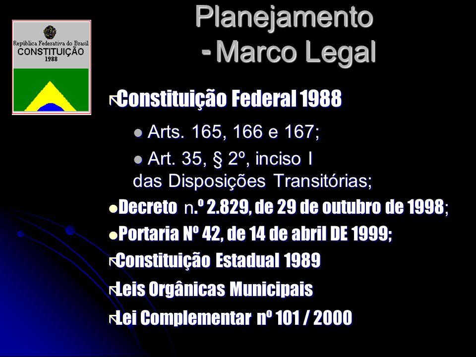 Planejamento - Marco Legal