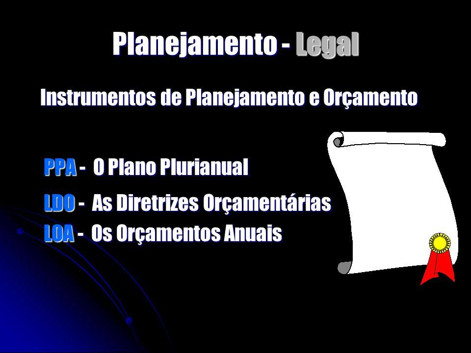 Planejamento - Legal Instrumentos de Planejamento e Orçamento