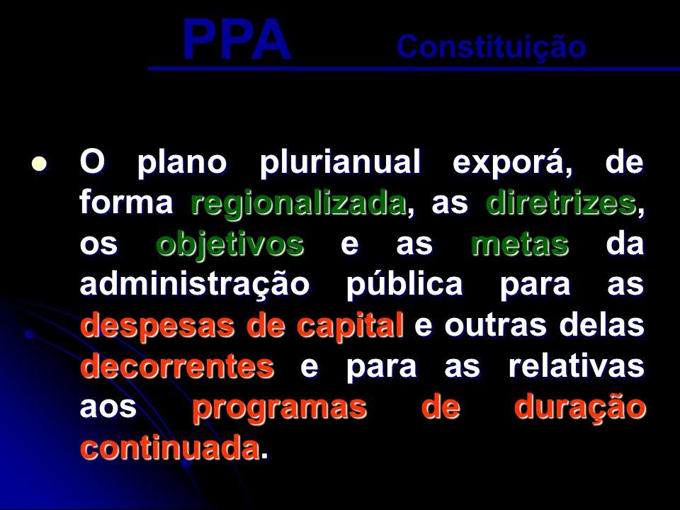 PPA Constituição.