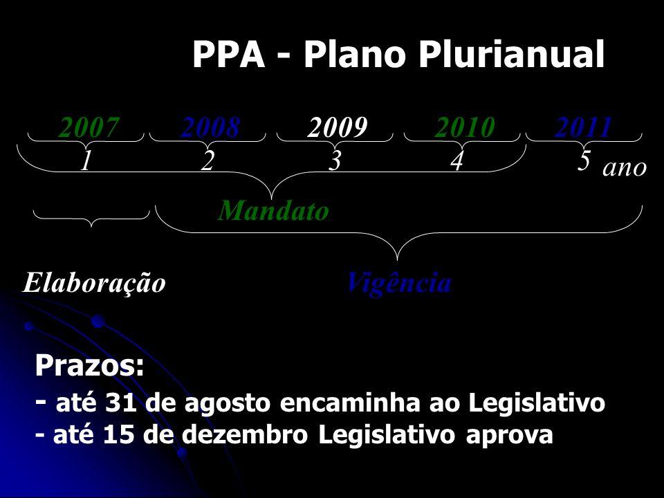 PPA - Plano Plurianual 2007 2008 2009 2010 2011 1 2 3 4 5 ano Mandato