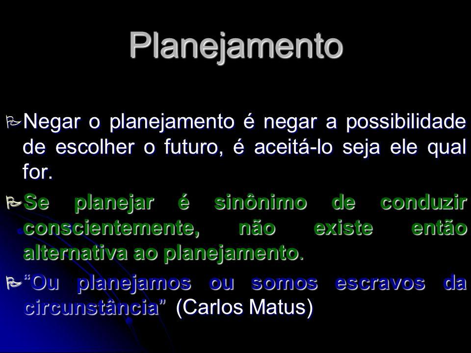 Planejamento Negar o planejamento é negar a possibilidade de escolher o futuro, é aceitá-lo seja ele qual for.