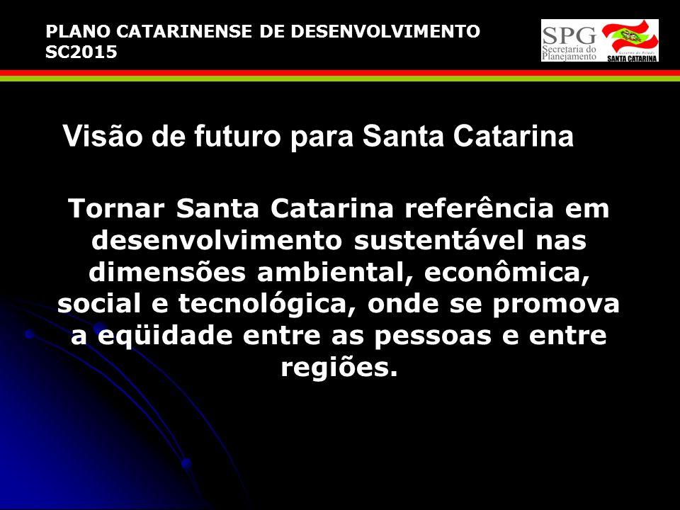 Visão de futuro para Santa Catarina