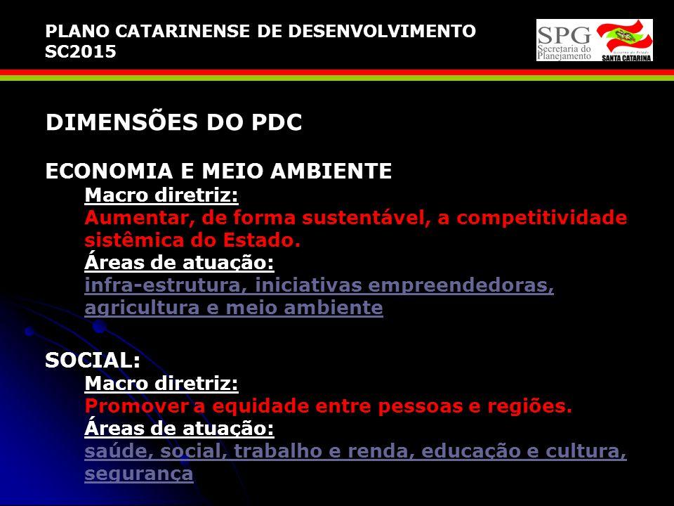 DIMENSÕES DO PDC ECONOMIA E MEIO AMBIENTE SOCIAL: