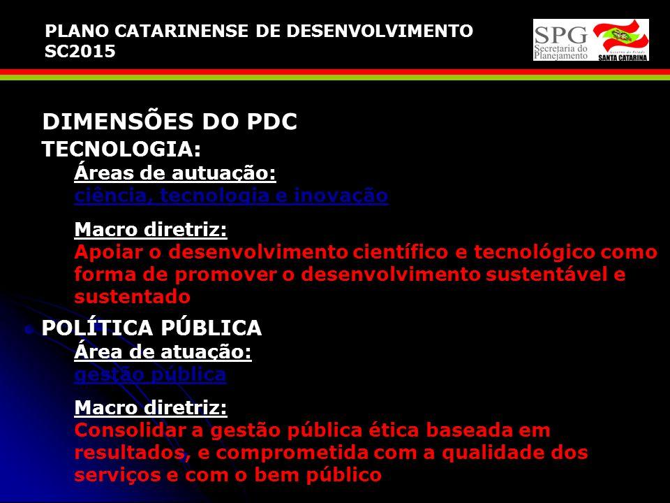 DIMENSÕES DO PDC TECNOLOGIA: POLÍTICA PÚBLICA