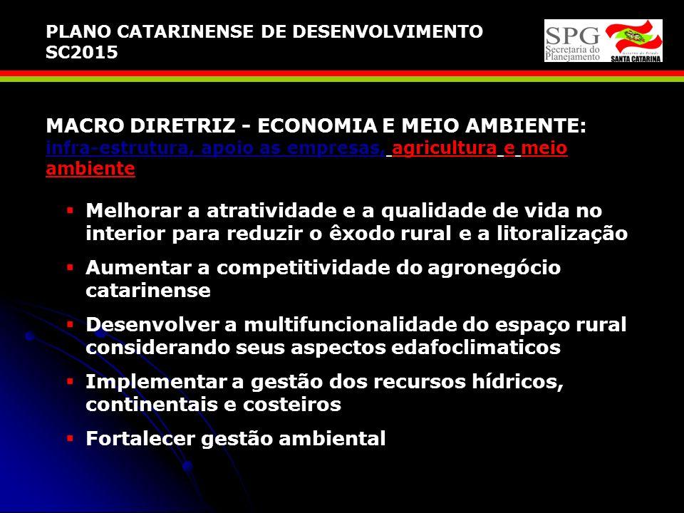Aumentar a competitividade do agronegócio catarinense