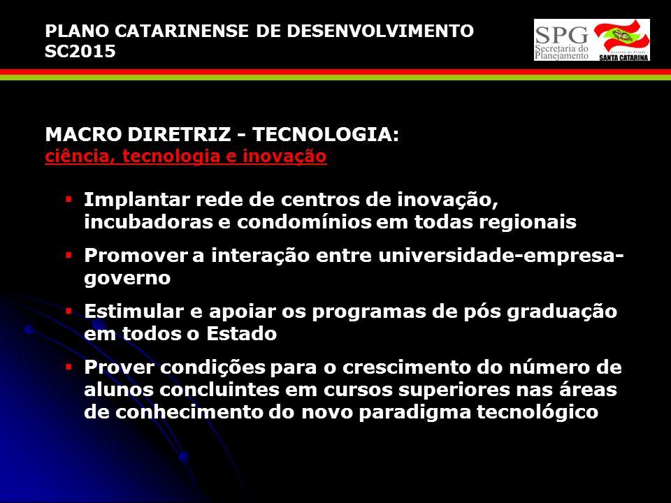 MACRO DIRETRIZ - TECNOLOGIA: ciência, tecnologia e inovação