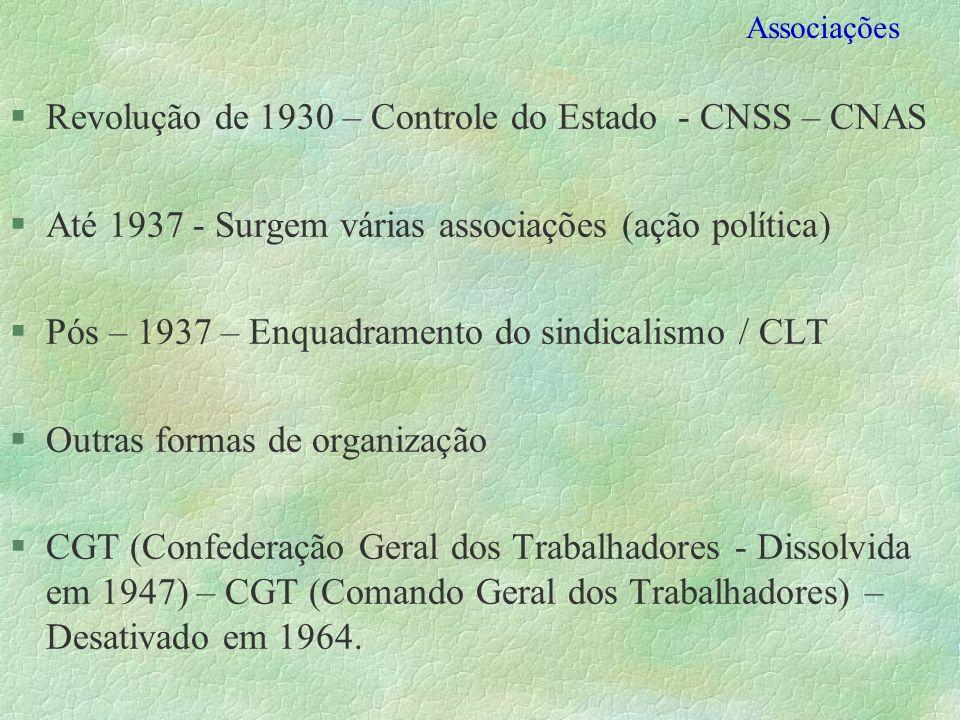 Revolução de 1930 – Controle do Estado - CNSS – CNAS