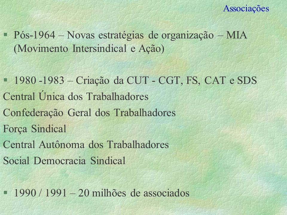 1980 -1983 – Criação da CUT - CGT, FS, CAT e SDS