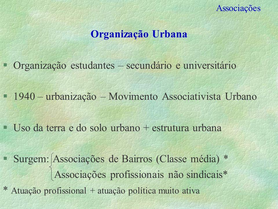 Organização estudantes – secundário e universitário