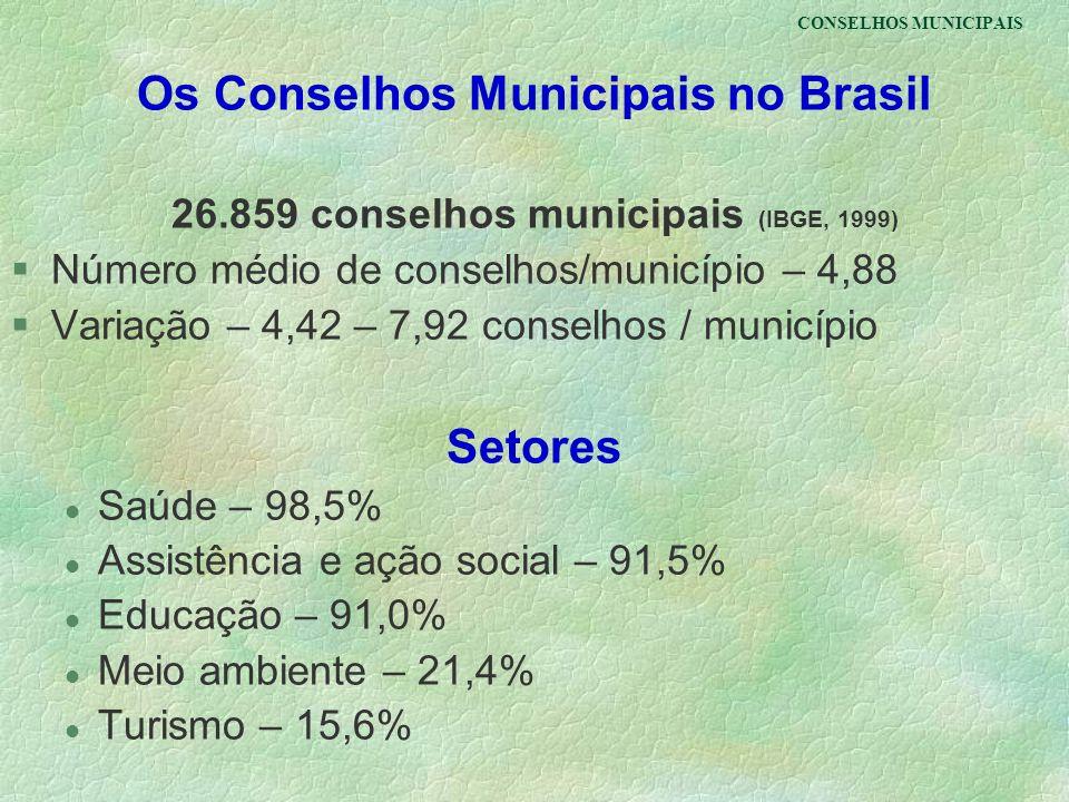 Os Conselhos Municipais no Brasil Setores