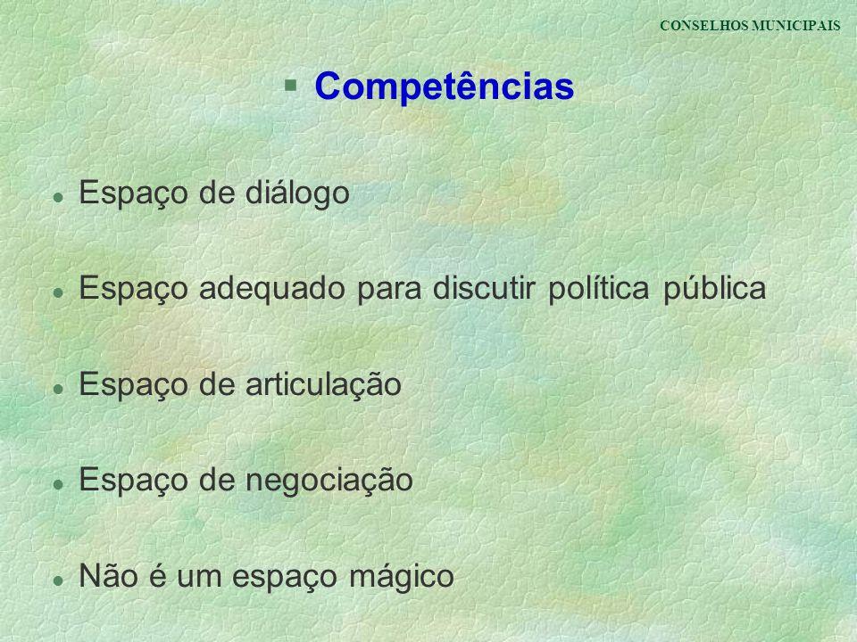 Competências Espaço de diálogo