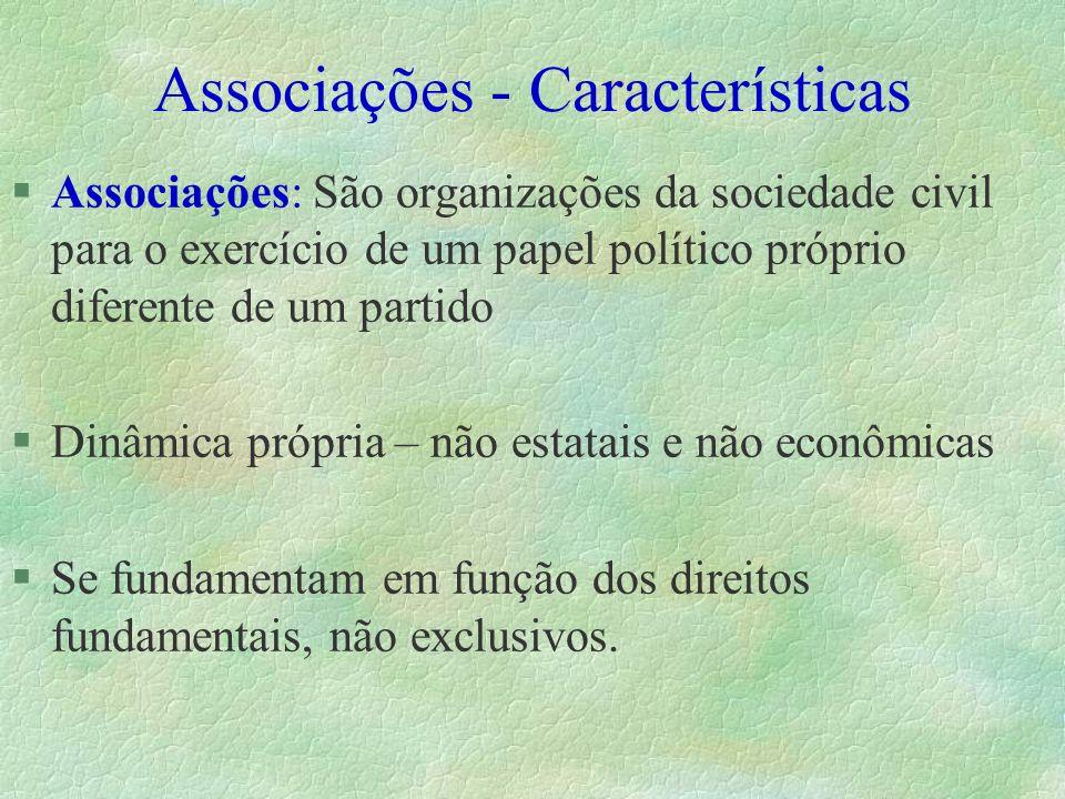 Associações - Características