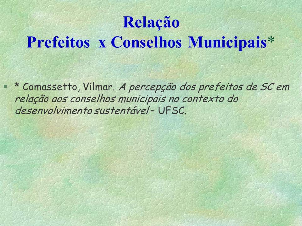Relação Prefeitos x Conselhos Municipais*