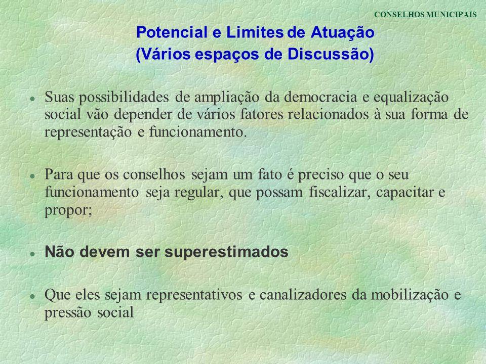 Potencial e Limites de Atuação (Vários espaços de Discussão)