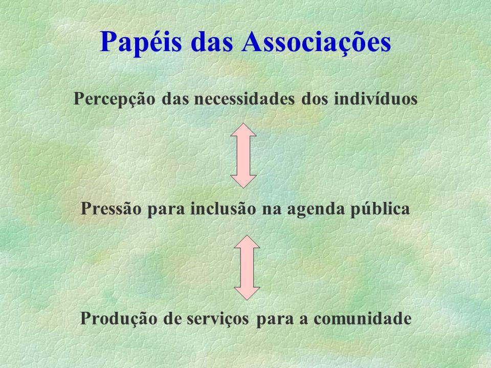 Papéis das Associações