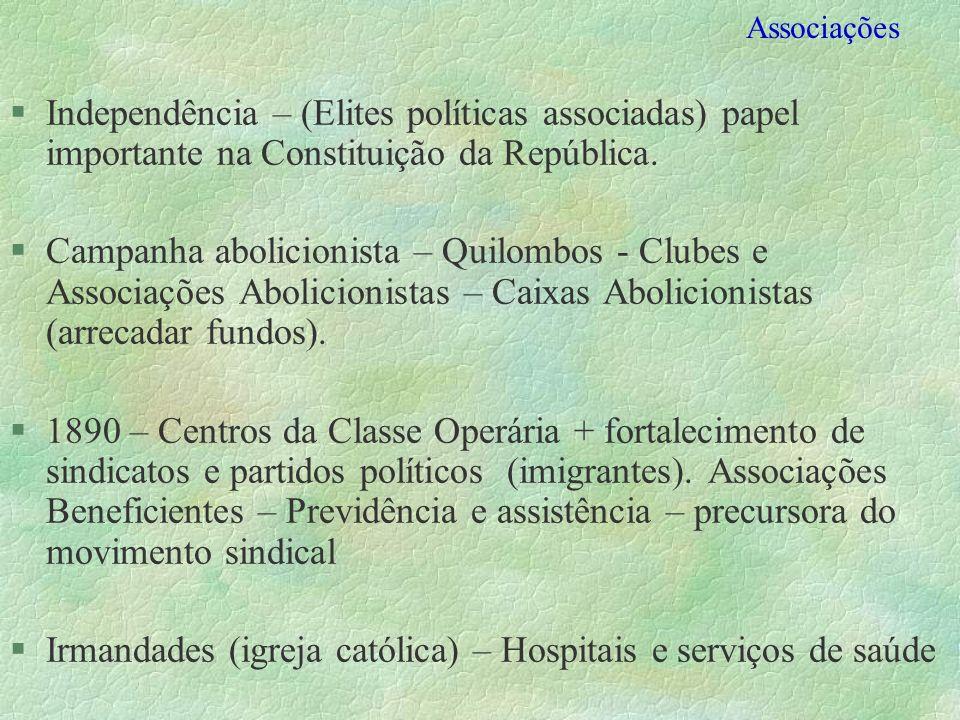 Irmandades (igreja católica) – Hospitais e serviços de saúde
