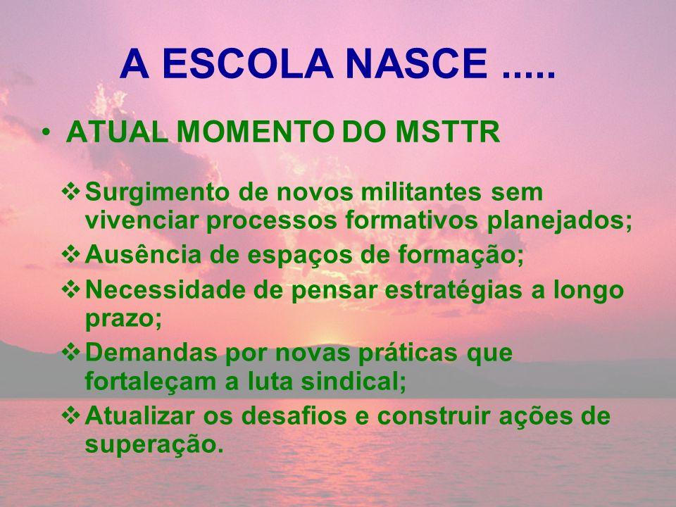 A ESCOLA NASCE ..... ATUAL MOMENTO DO MSTTR