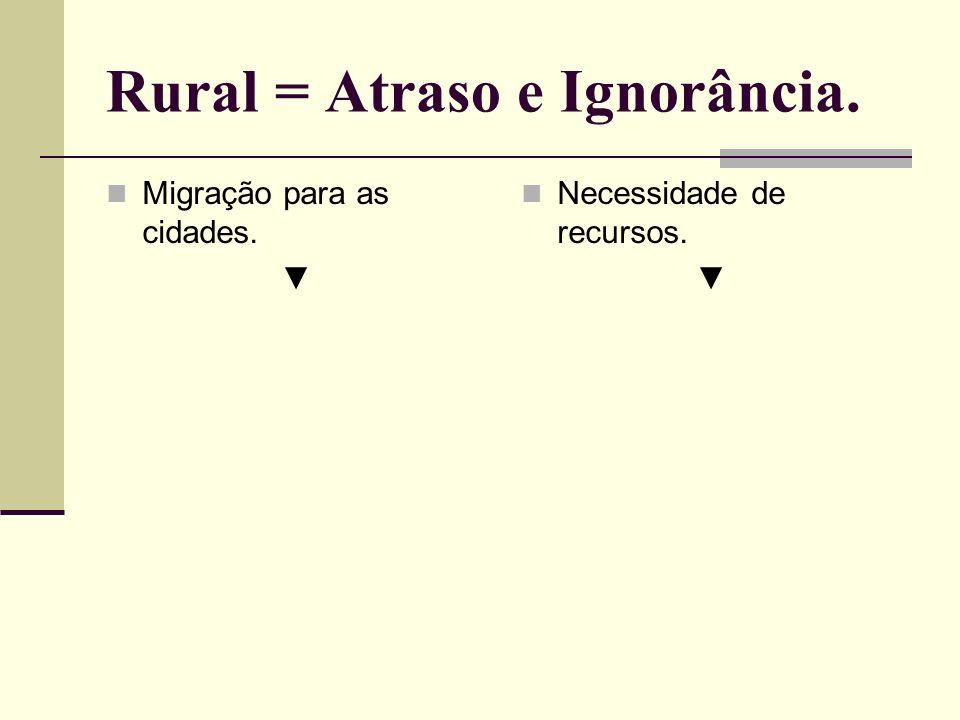 Rural = Atraso e Ignorância.