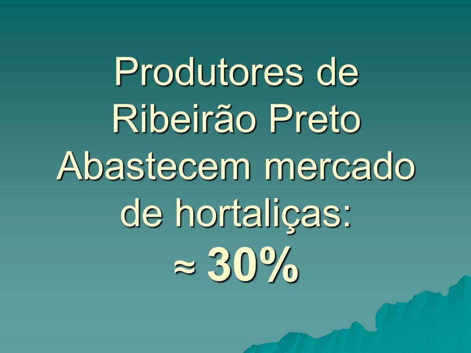 Produtores de Ribeirão Preto Abastecem mercado de hortaliças: ≈ 30%