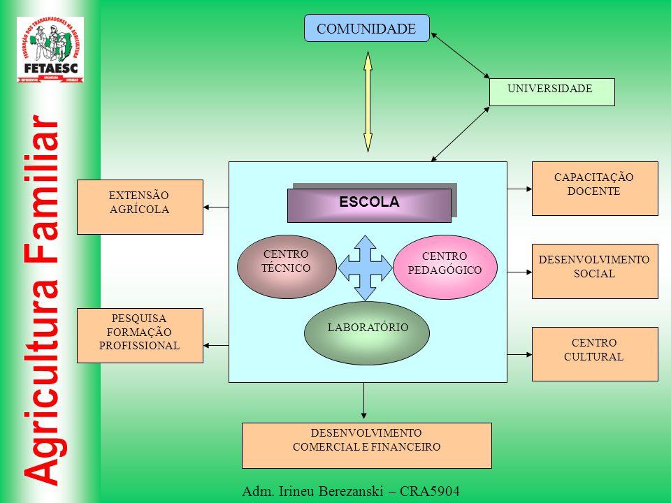 COMERCIAL E FINANCEIRO