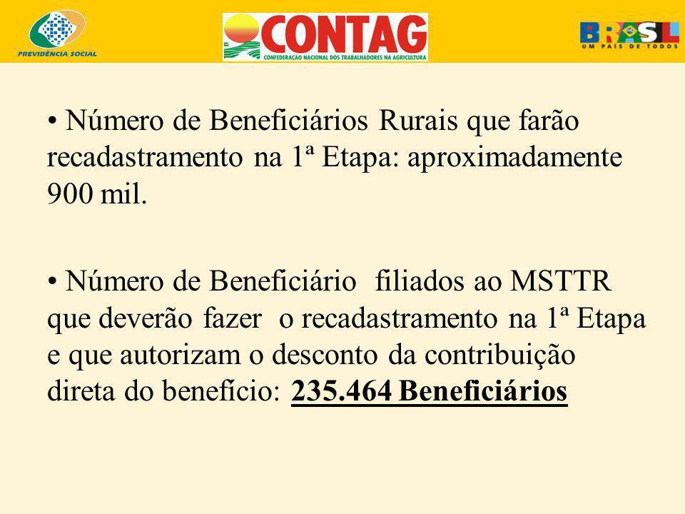 Número de Beneficiários Rurais que farão recadastramento na 1ª Etapa: aproximadamente 900 mil.