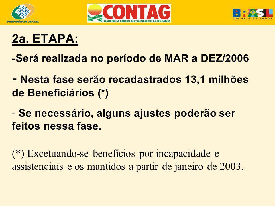 - Nesta fase serão recadastrados 13,1 milhões de Beneficiários (*)