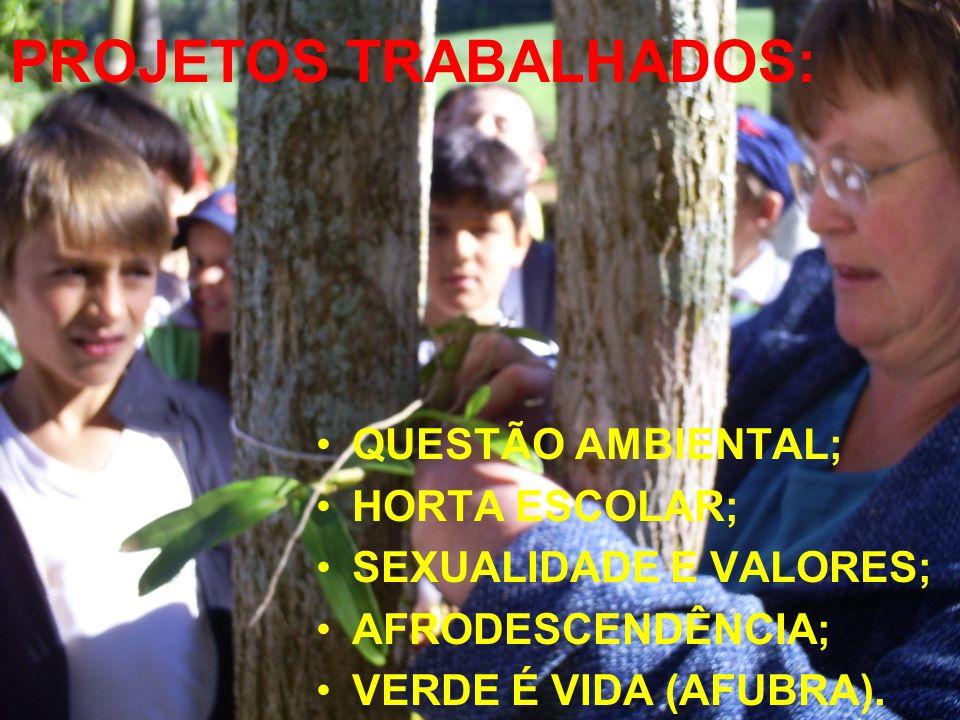PROJETOS TRABALHADOS: