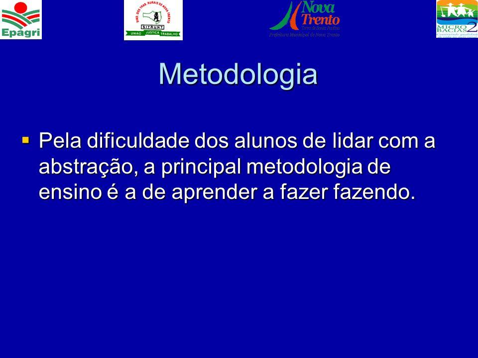 Metodologia Pela dificuldade dos alunos de lidar com a abstração, a principal metodologia de ensino é a de aprender a fazer fazendo.