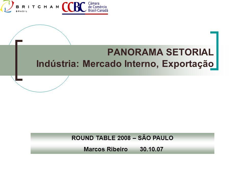 PANORAMA SETORIAL Indústria: Mercado Interno, Exportação