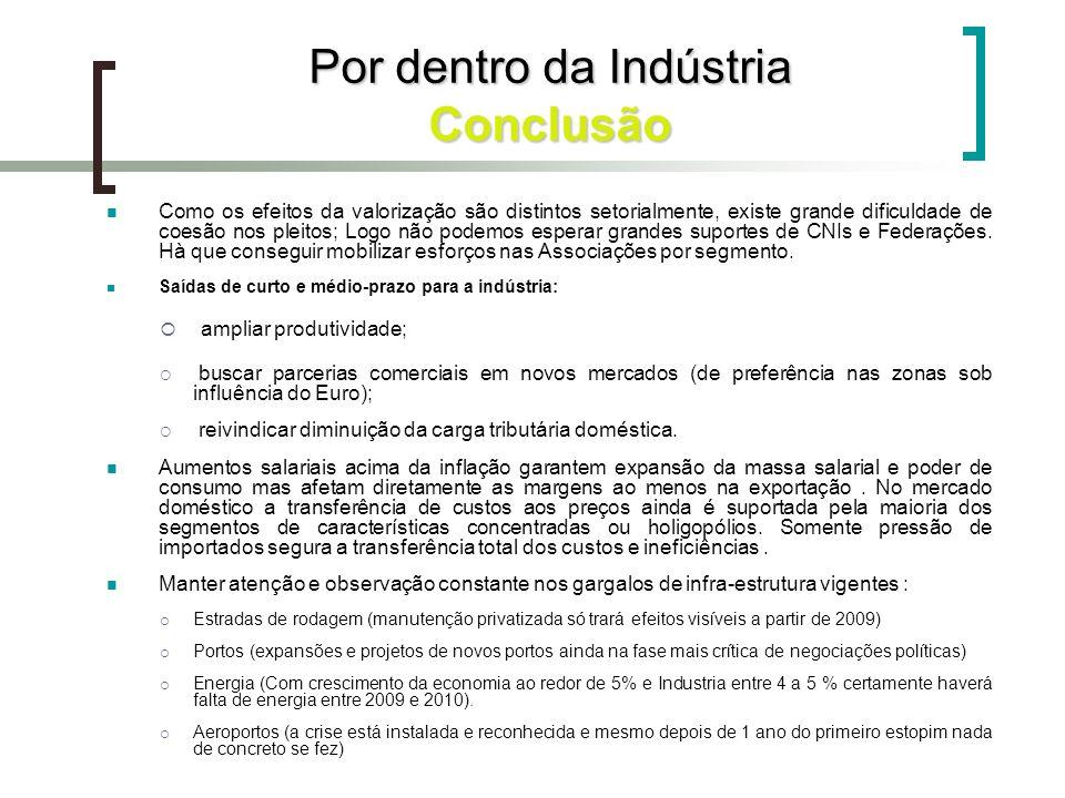 Por dentro da Indústria