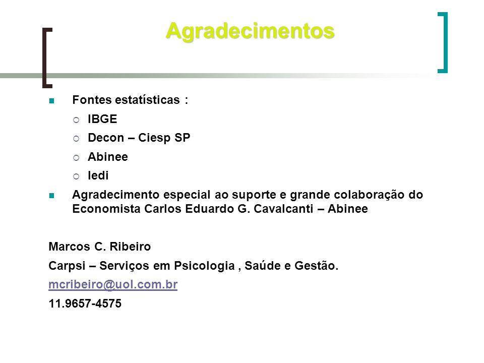 Agradecimentos Fontes estatísticas : IBGE Decon – Ciesp SP Abinee Iedi