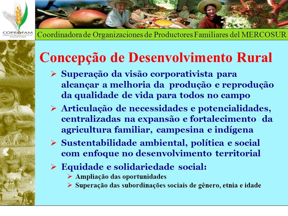 Concepção de Desenvolvimento Rural