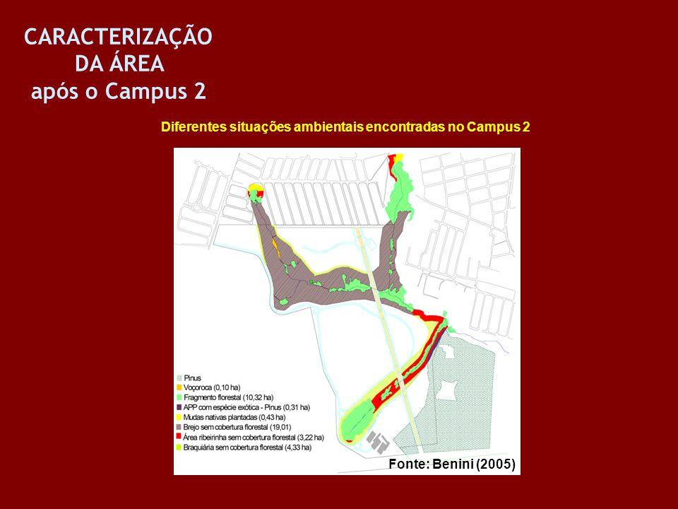 Diferentes situações ambientais encontradas no Campus 2