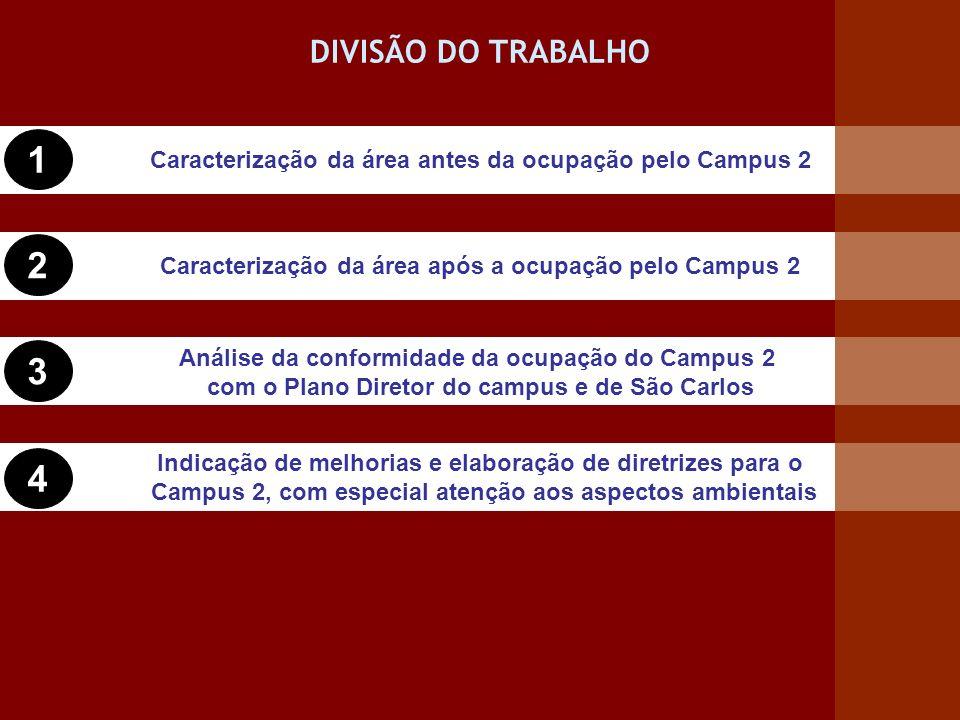 DIVISÃO DO TRABALHO Caracterização da área antes da ocupação pelo Campus 2. 1. Caracterização da área após a ocupação pelo Campus 2.