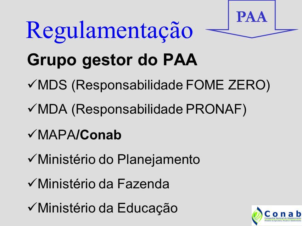 Regulamentação PAA Grupo gestor do PAA