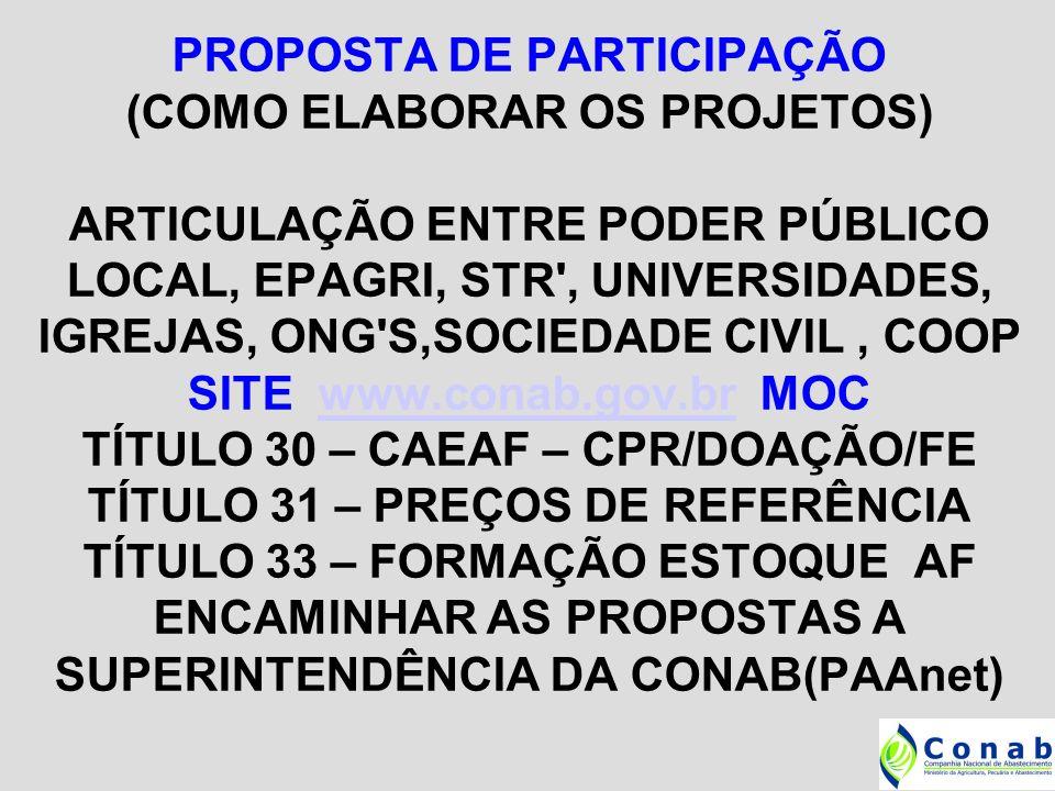 PROPOSTA DE PARTICIPAÇÃO (COMO ELABORAR OS PROJETOS) ARTICULAÇÃO ENTRE PODER PÚBLICO LOCAL, EPAGRI, STR , UNIVERSIDADES, IGREJAS, ONG S,SOCIEDADE CIVIL , COOP SITE www.conab.gov.br MOC TÍTULO 30 – CAEAF – CPR/DOAÇÃO/FE TÍTULO 31 – PREÇOS DE REFERÊNCIA TÍTULO 33 – FORMAÇÃO ESTOQUE AF ENCAMINHAR AS PROPOSTAS A SUPERINTENDÊNCIA DA CONAB(PAAnet)