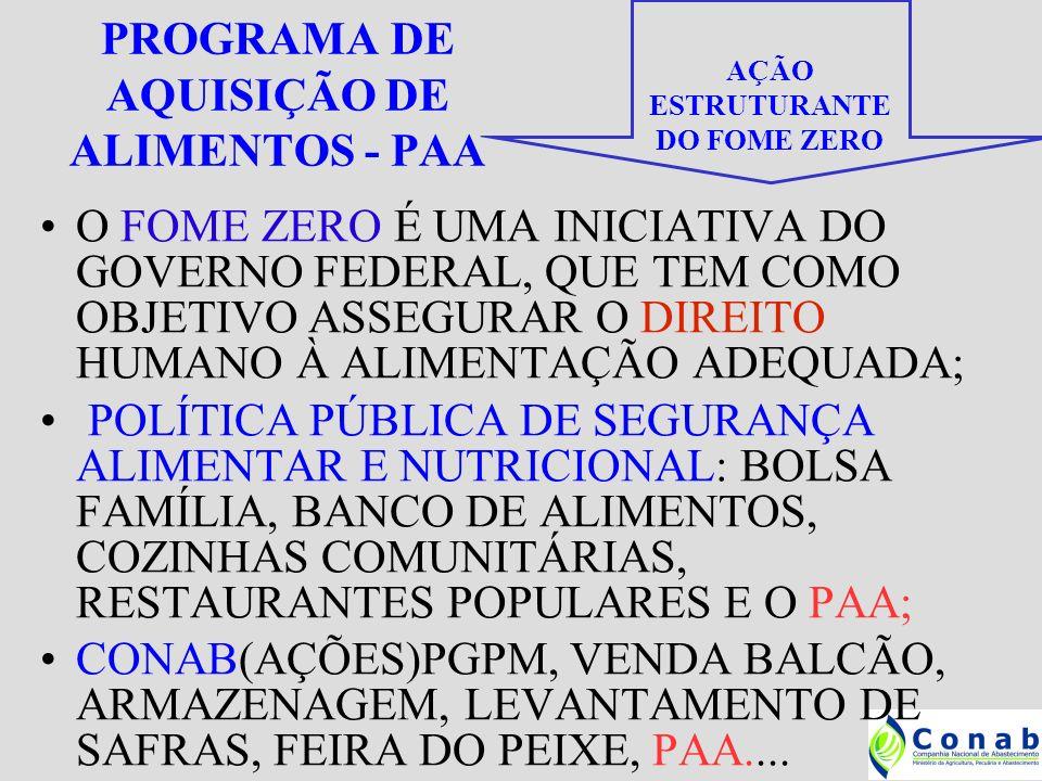 PROGRAMA DE AQUISIÇÃO DE ALIMENTOS - PAA