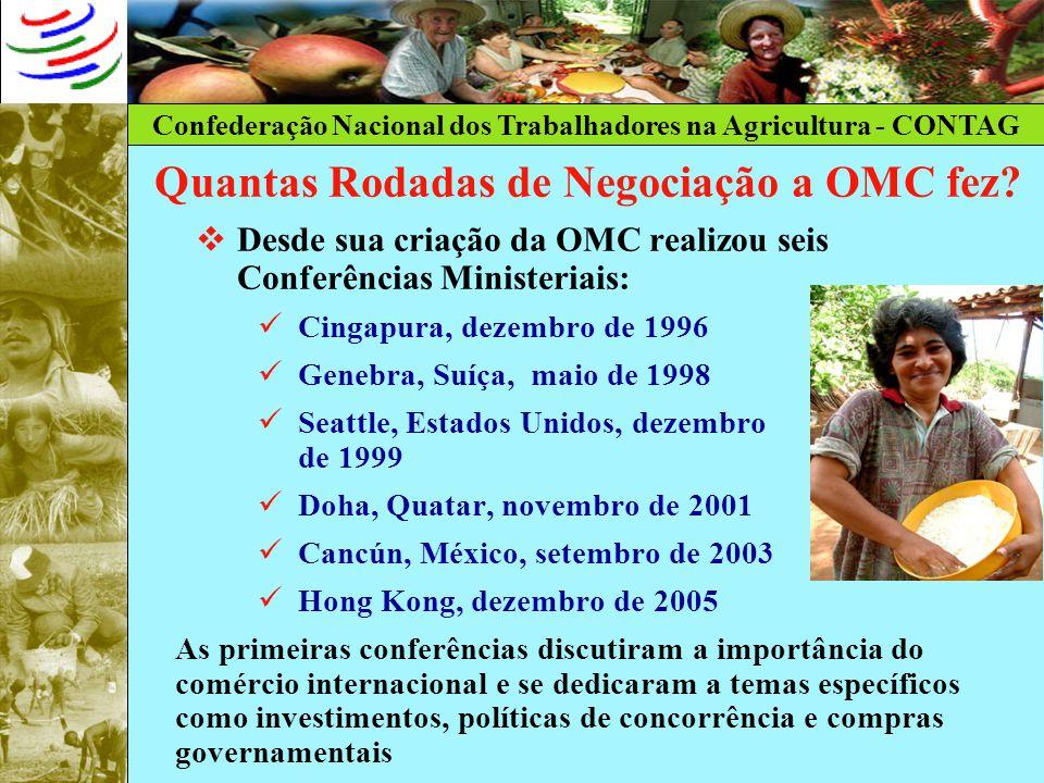 Quantas Rodadas de Negociação a OMC fez