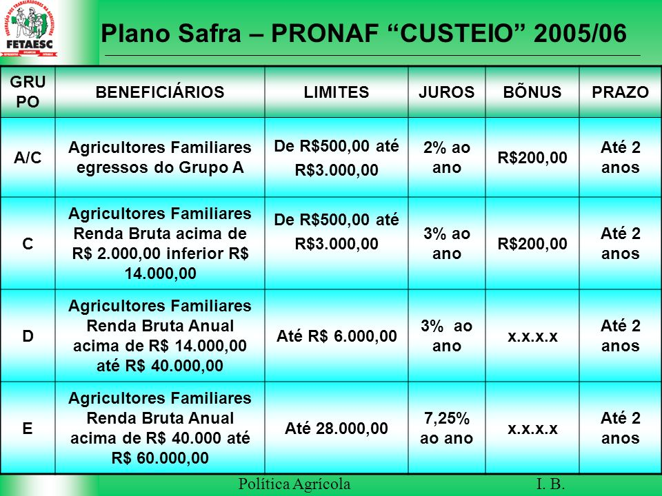 Plano Safra – PRONAF CUSTEIO 2005/06